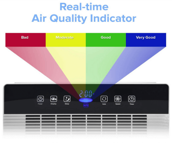 A real-time air quality indicator