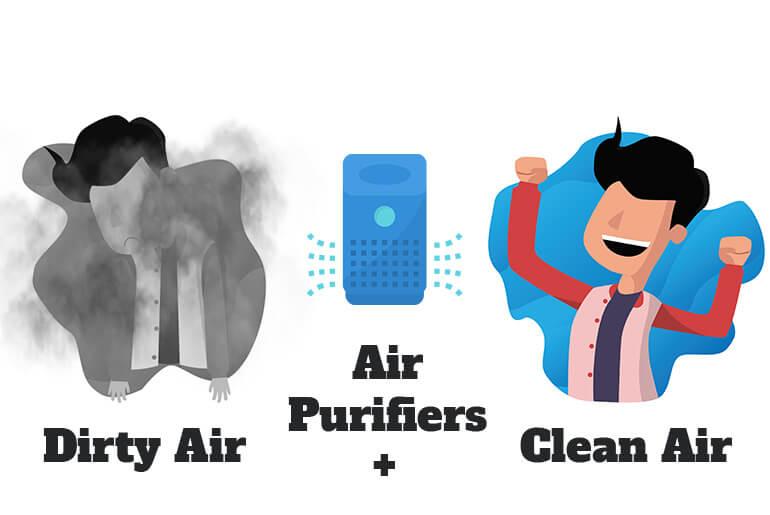 An air purifier will turn dirty air into clean air