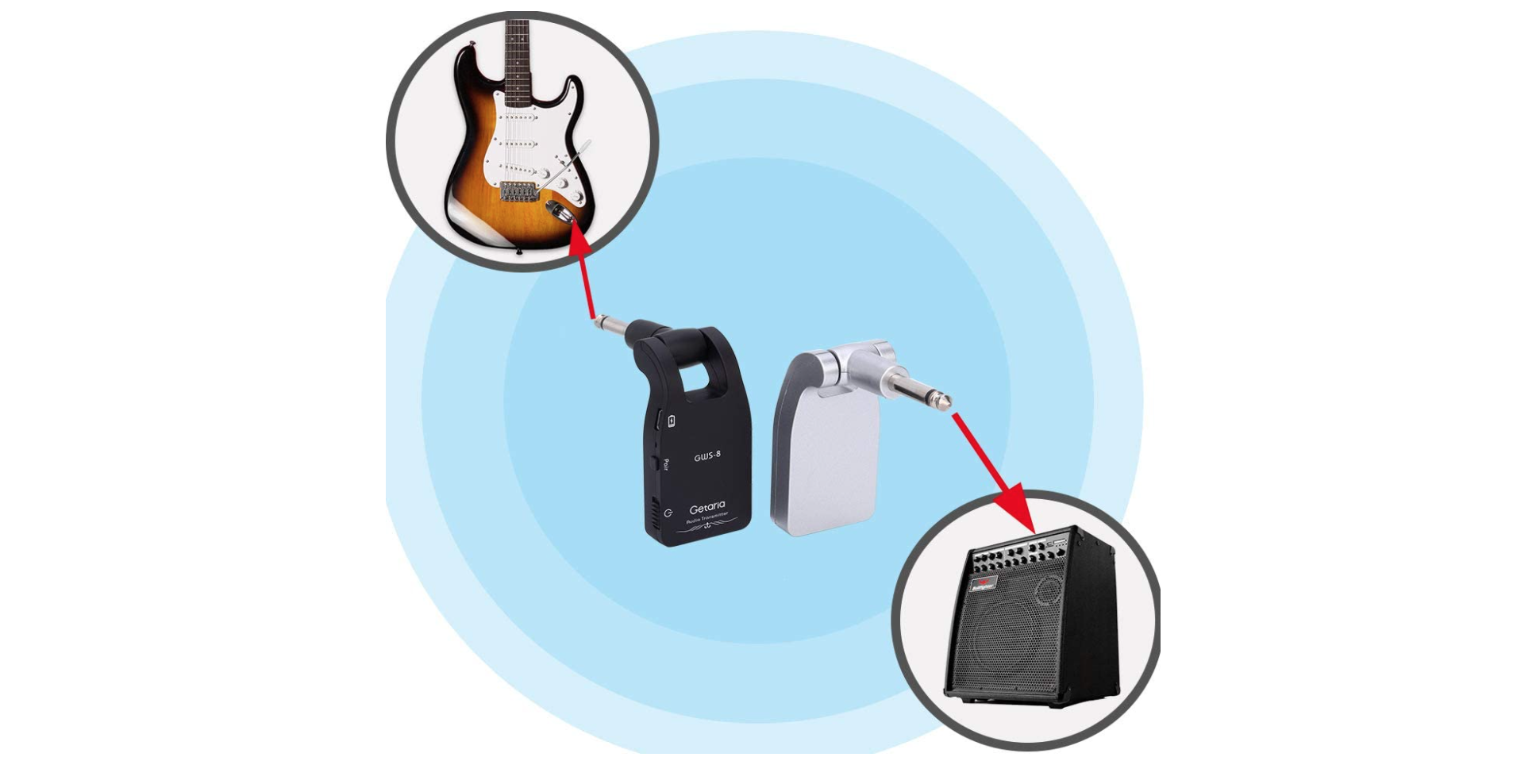 Best Bluetooth Guitar Jacks of 2021
